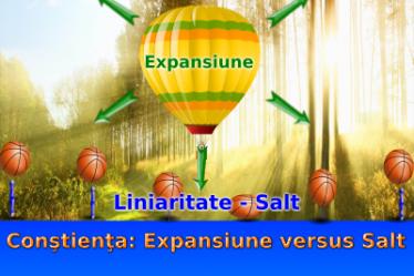 Conştienţa: Expansiune versus Salt