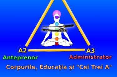 """Corpurile, Educaţia şi """"Cei Trei A"""""""