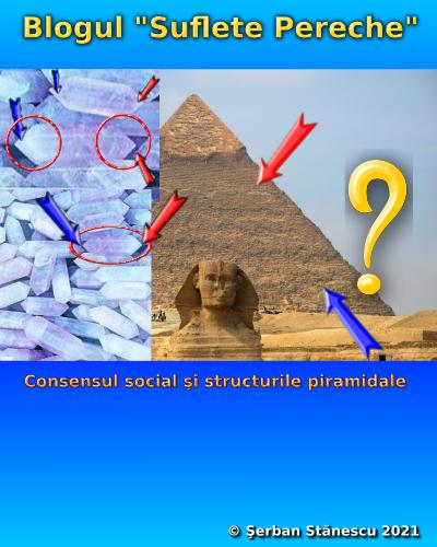 Consensul social şi structurile piramidale